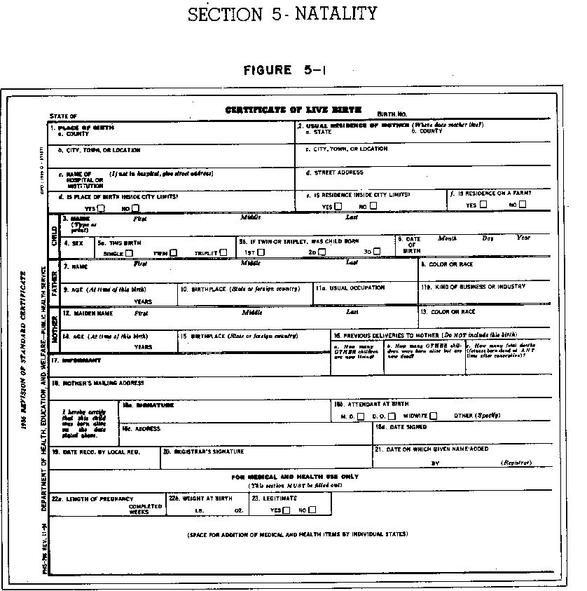 The Steady Drip Time To Repost Blank US Birth Certificate Form Images